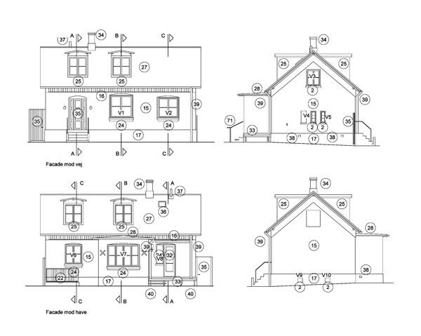 Ombygning af tag på privat bolig