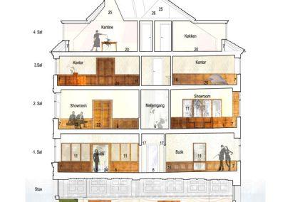 Bertelsen & Scheving - Sværtegade 3 - ombygning