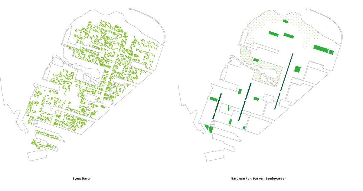 nordhavn-haveplan-01