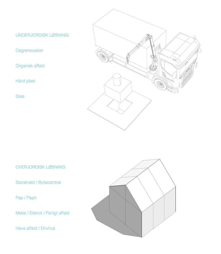 14-25 ressourceplads-musicon-affald-02