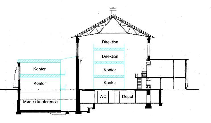 Bertelsen & Scheving - Østre Elværk Transformation