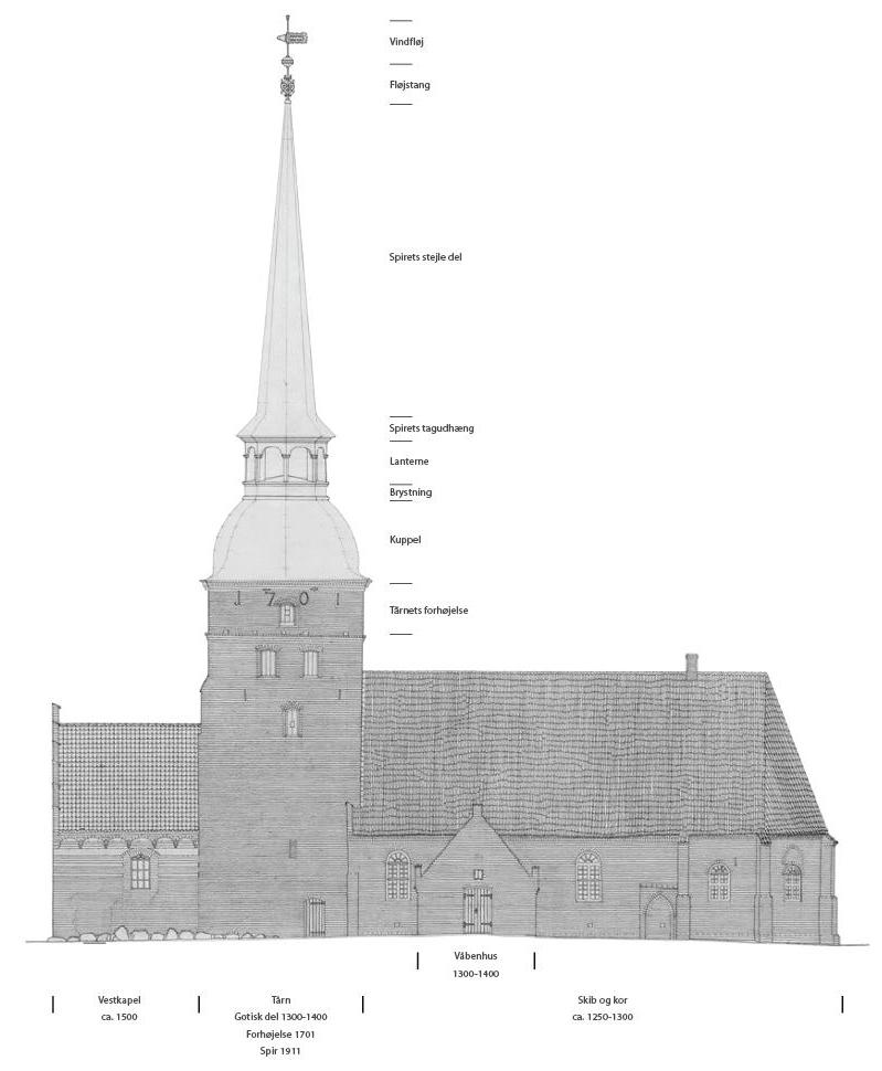 Bertelsen & Scheving - Restaurering - Kippinge Kirke
