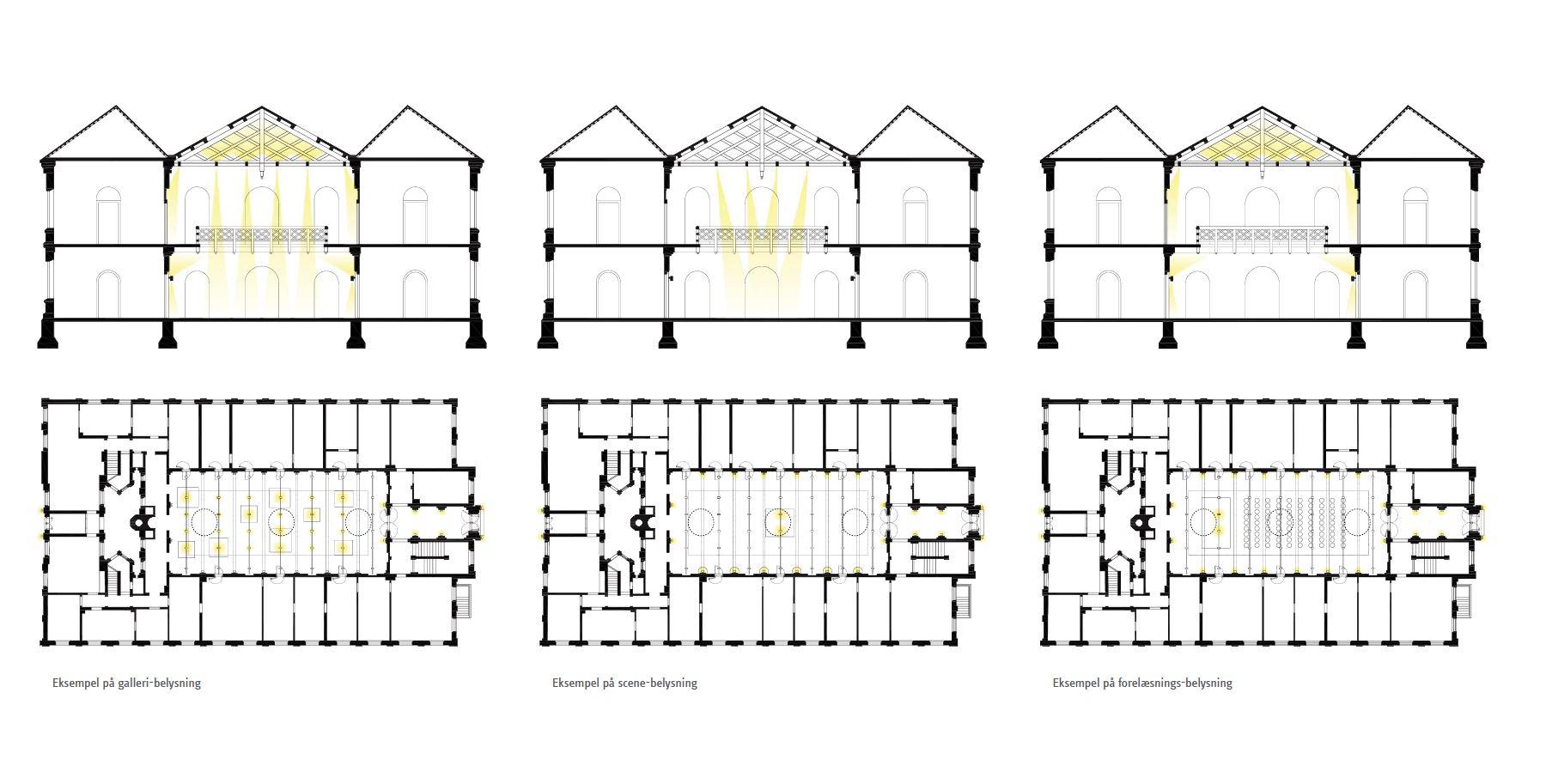 Bertelsen & Scheving - Bygningskulturens Hus - Ombygning