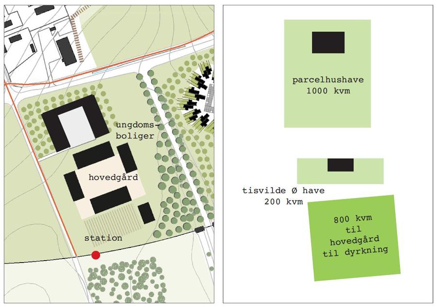 Bertelsen & Scheving - Boligprojekt - Tisvilde Ø